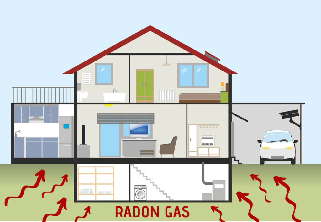 Illustration of a house showing how radon gas enters the basement.